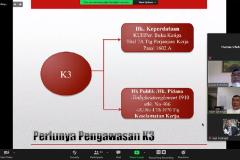 Pemberian materi oleh Kepala Badan Pengembangan Profesi UNAS/ Mantan Kepala Badan Nasional Sertifikasi Profesi Republik Indonesia Periode 2011-2016 Dr. H. Adjat Daradjat, M.Si. dalam acara Webinar Perlindungan K3 Bagi Pekerja dimasa Covid-19 pada Sabtu, 1 Mei 2021 melalui aplikasi zoom meeting