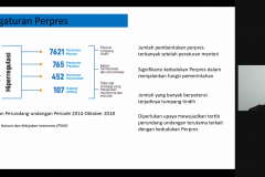 """Saat pemaparan materi oleh Dosen Fakultas Keamanan Nasional Universitas Pertahanan (UNHAN) Dr. Anang Puji Utama, S.H., M.Si dalam acara Kuliah Umum Virtual """"Kedudukan dan Materi Muatan Peraturan Presiden Dalam Sistem Peraturan Perundang-Undangan di Indonesia"""" pada Sabtu (24/10)"""