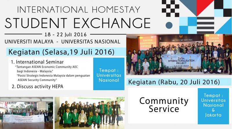 INTERNATIONAL HOMESTAY STUDENT EXCHANGE UNIVERSITI MALAYA