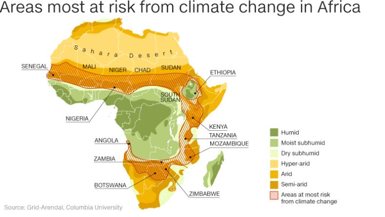 """""""Climate Change"""" Akan Rubah Nasib Sudan"""
