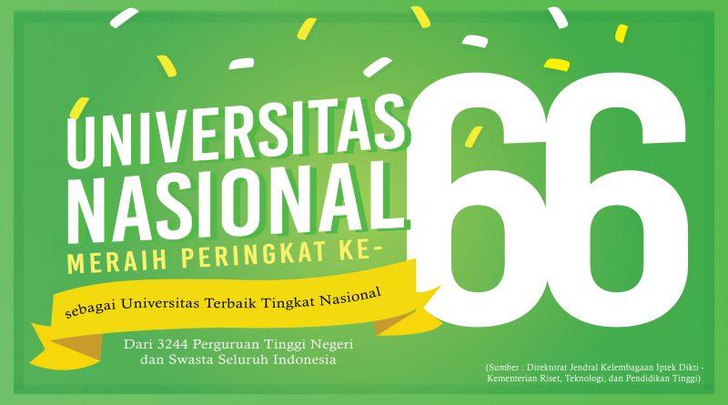 UNAS MENDUDUKI PERINGKAT 66 SEBAGAI  UNIVERSITAS TERBAIK DI INDONESIA (VERSI DIKTI)