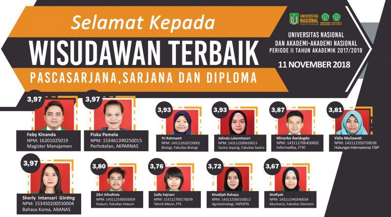 web-banner-Wisudawan-Terbaik-Periode-II-2018