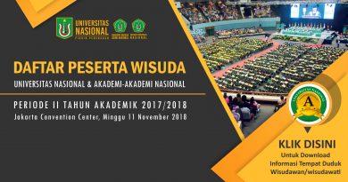 Informasi Tempat Duduk WisudawanWisudawati