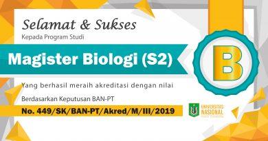 """S2 Biologi meraih Akreditasi dengan Nilai """"B"""""""