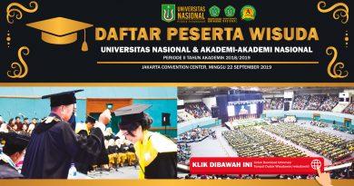 Informasi Tempat Duduk Wisudawan/Wisudawati Periode II T.A. 2018/2019