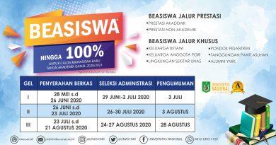 Beasiswa Untuk Calon Mahasiswa Baru Semester Ganjil Tahun Akademik 2020/2021