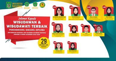 Wisudawan Terbaik UNAS Periode II Tahun Akademik 2019/2020