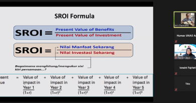 Kajian LPPM UNAS, SRoI (Social Return on Investment) : Mengkaji Dampak Program Inovasi Sosial